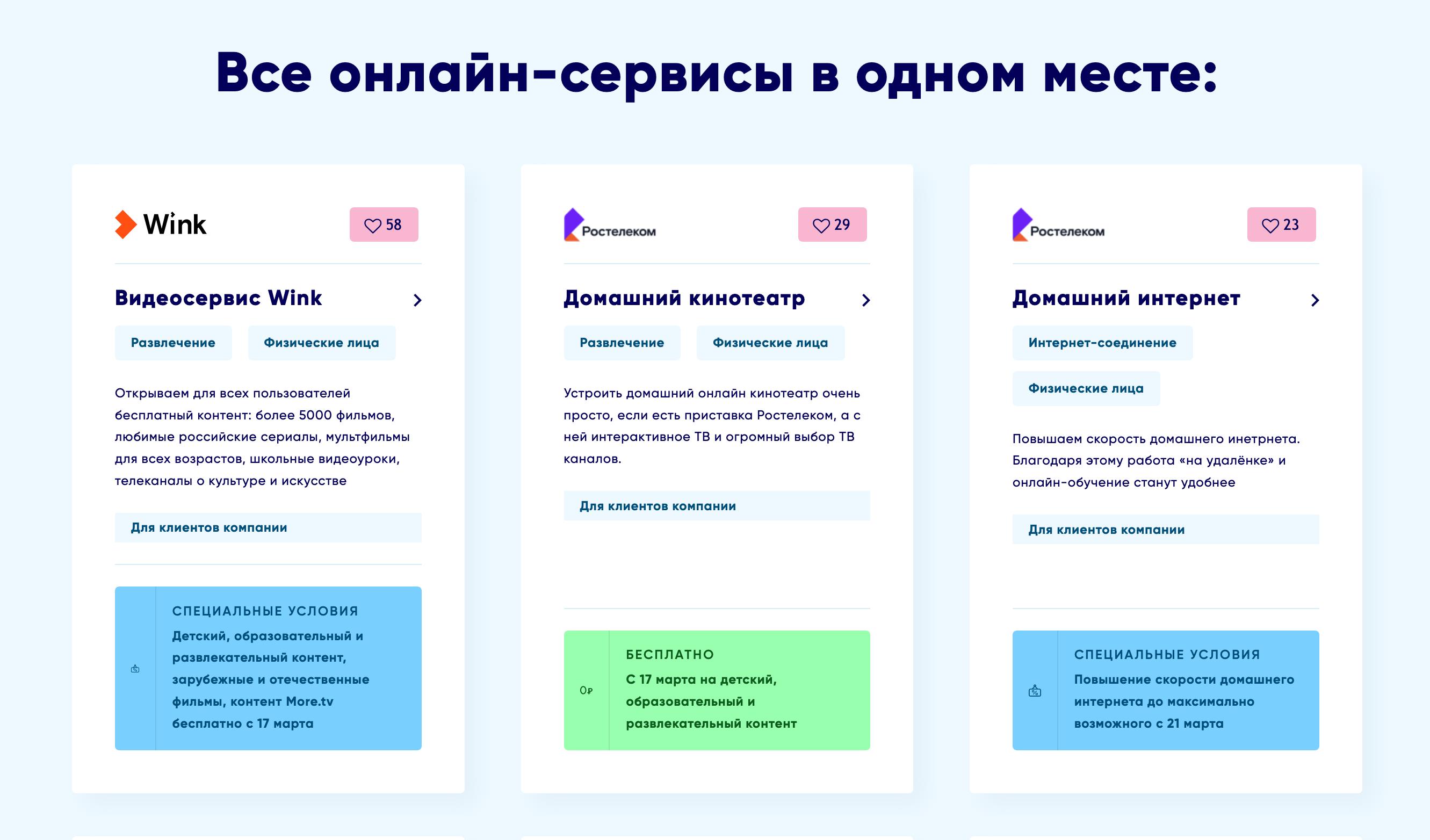 все.онлайн каталог сервисов